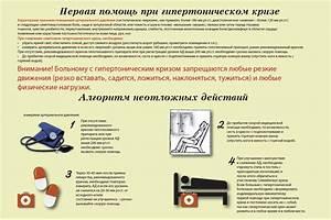 Лечение атеросклероза и гипертонии
