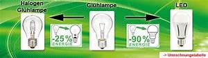 Vergleich Led Glühbirne : led gl hbirnen ersatz lumen statt watt duralamp deutschland sterreich led leuchtmittel ~ Buech-reservation.com Haus und Dekorationen