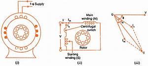 Wiring Diagram Split Phase Motor