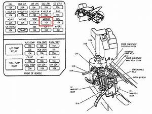 95 Cadillac Deville Fuse Panel Locations