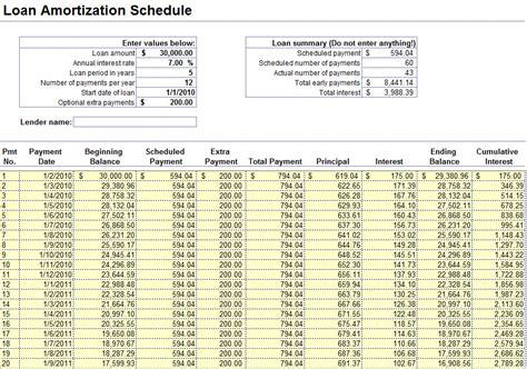 home loan amortization table excel template for amortization schedule download free