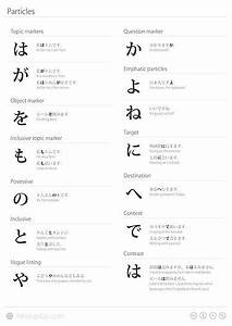 Japanese Clothing Size Chart Quot Japanese Particles Cheat Sheet Poster Quot Poster By Seifip