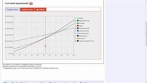 Heizung Berechnen : kurzanleitung heizkosten und amortisation einer neuen ~ Themetempest.com Abrechnung