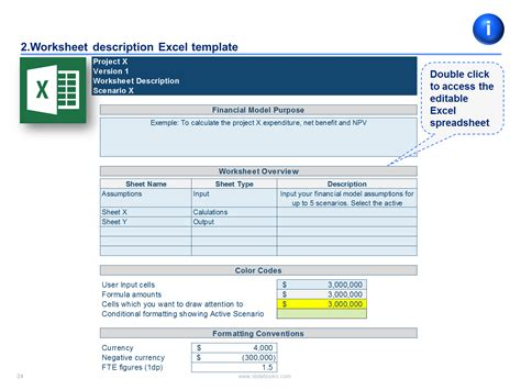 business case  business case template