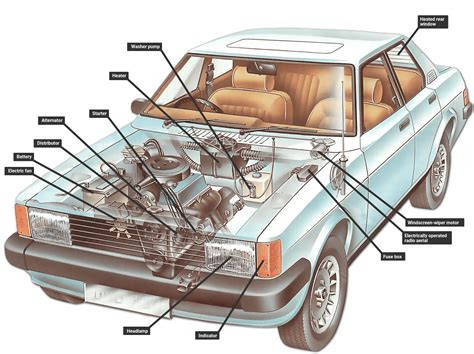 How Car Electrical Systems Work Works
