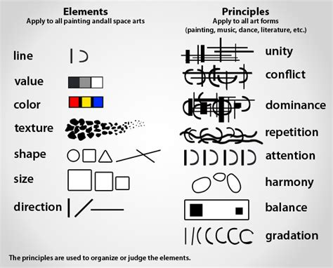 principles and elements of design elements and principles of desing searchya search