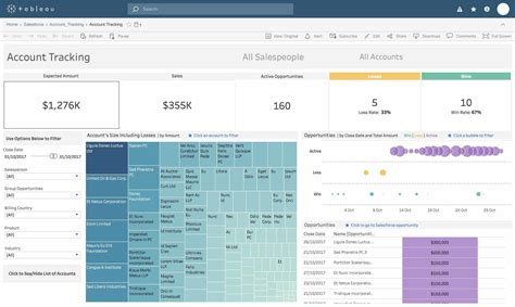 announcing dashboard startersthe fastest   visualize