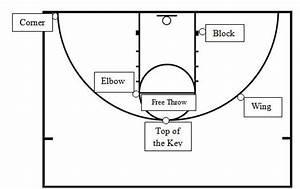 Basketball Half