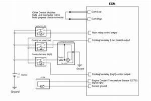 Kia Soul  Cooling Fan Circuit Diagram - Cooling System