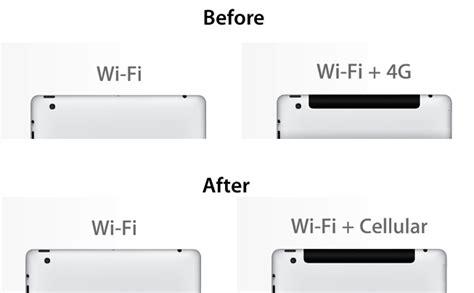 """Apple Starts Changing """"ipad Wifi + 4g"""" Name To """"wifi"""