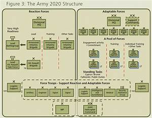 Uk Armed Forces Commentary  Army Announcement  Not All