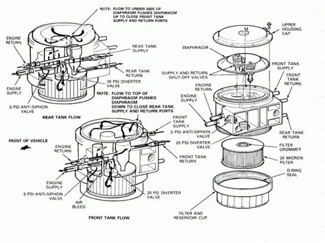 ford   fuel system diagram wiring forums