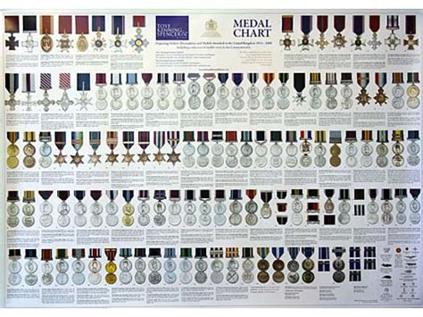 Awards And Decorations Uk by Product Uk Orders Decorations And Medals Poster 2012