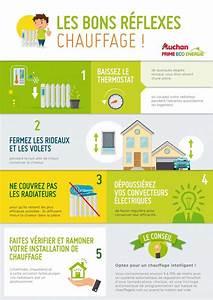 Prime éco énergie Auchan : ecogestes les bons r flexes pour se chauffer en ~ Dode.kayakingforconservation.com Idées de Décoration