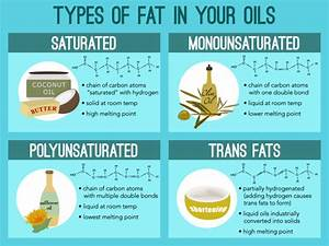 The Essentials of Cooking Oils | The STEM Chicks