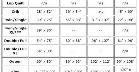standard crib size crib mattress size chart standard quilt sizes chart king