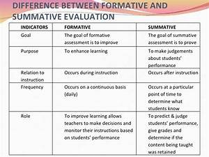 cce presentation With summative assessment template