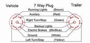 Diagram  Rv 7 Way Plug Wiring Diagram Full Version Hd Quality Wiring Diagram