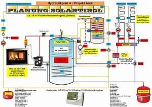 Wasserführender Kamin Anschluss : lheizung kaminofen solar hydraulikplanung ~ A.2002-acura-tl-radio.info Haus und Dekorationen