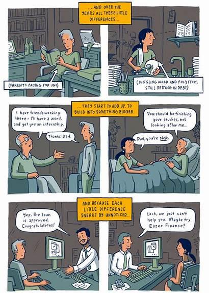 Comic Rich Privileged Plate Strip Poor Privilege