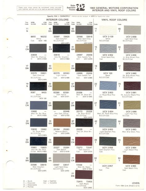 gm interior paint charming gm interior paint 1 ppg