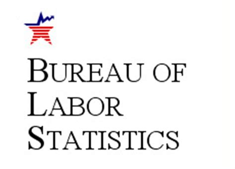 the bureau of labor statistics the real unemployment rate is much worse than 8 1