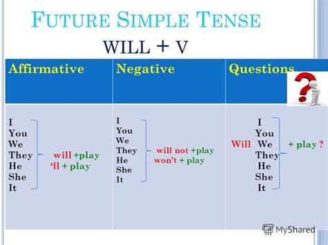 The Future Simple Tense  Lessons  Tes Teach