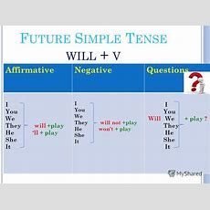 The Future Simple Tense  Lessons  Tes Teach