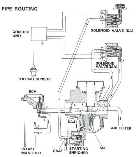 250 Motorcycle Engine Diagram by 1975 Dt 250 Wiring Diagram Wiring Diagram And Fuse Box