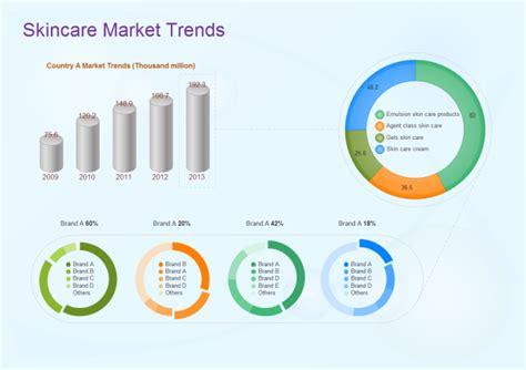 financial risk analysis chart