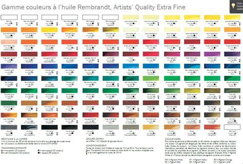 cuisine haut de gamme couleurs à l huile rembrandt coffret quot excellent quot