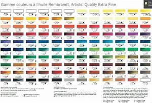Comment Faire Du Kaki Avec De La Peinture : couleurs l huile rembrandt coffret excellent ~ Zukunftsfamilie.com Idées de Décoration