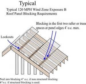 charleston home inspector discusses wind zone requirements