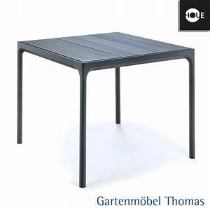 Gartentisch Non Wood : gestell tisch best non wood gartentisch kynast x cm anthrazit silber aluminium gestell tisch ~ Eleganceandgraceweddings.com Haus und Dekorationen