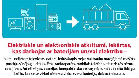 Veiksmīgi noritējusi elektrisko un elektronisko atkritumu ...