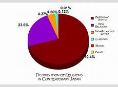 Japan begibt sich in Gefahr – Jetzt über 200 Moscheen