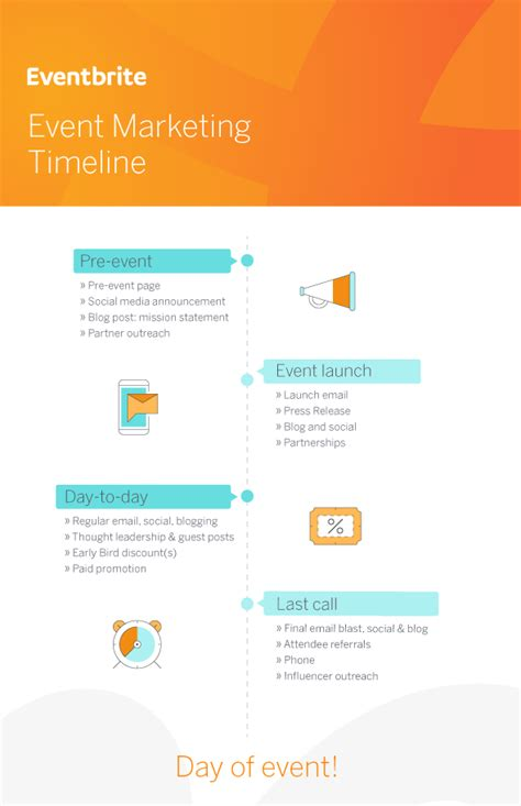event marketing strategy  timeline  template