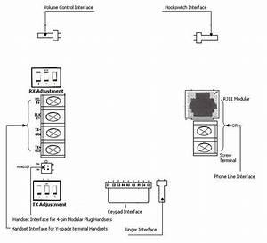 Armored Phone Circuit Board    Circuit Boards  U0026 Modules