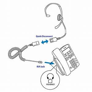 Innotalk Headset For Avaya Nortel Phone 1120e  1230  M3903