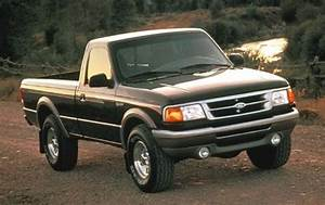 Used 1996 Ford Ranger Pricing