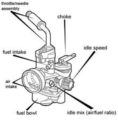 Two Cycle Carburetor Diagram by Modern Vespa 2 Stroke Carburetor Set Up Technique