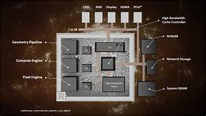 Amd Details Vega Architecture  U2013 Hbm2  Ncu  U0026 Primitive