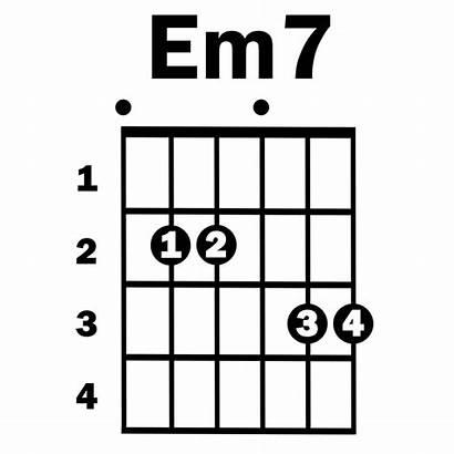 Em7 Chord Guitar Simplified