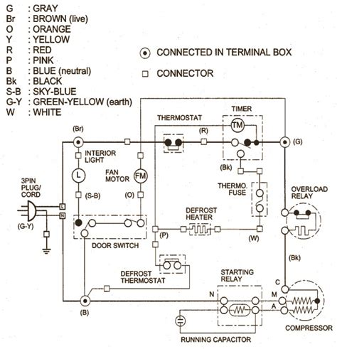 Wire Schematic For Kenmore Upright Freezer by Electro Help Sharp Sj 58lm Sj 63lm Sj 68lm