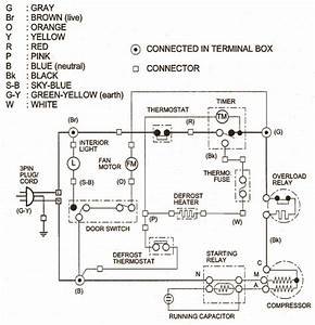 Whirlpool Frost Free Refrigerator Wiring Diagram