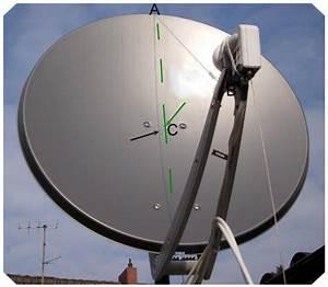 Sat Schüssel Ausrichten : satellitensch ssel selbst ausrichten home facebook ~ Orissabook.com Haus und Dekorationen