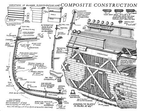 composite clipper ship construction ship schematics cutaways diagrams pinterest