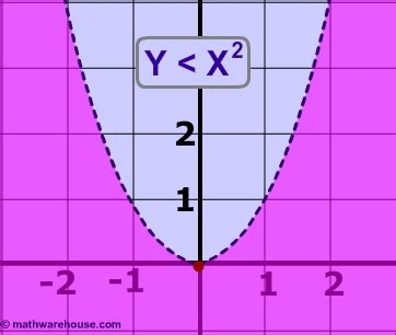 Lillian's Algebra Ii  Trig Blog  November 2012