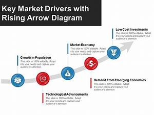 Key Market Drivers With Rising Arrow Diagram Powerpoint