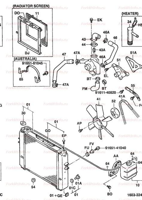 volvo excavator wiring diagrams imageresizertool